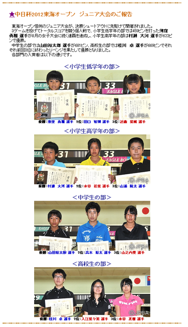 Tokai_open_2012